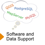 Software and Data Support
