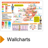 Wallcharts